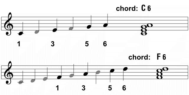 major 6 chords.