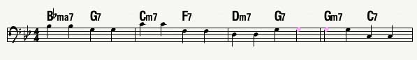 Repeated Notes